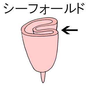 月経カップの折り方・シーフォールド