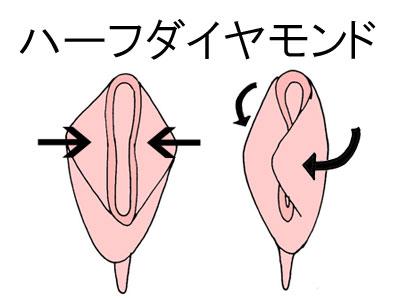 月経カップの折り方・ハーフダイヤモンド