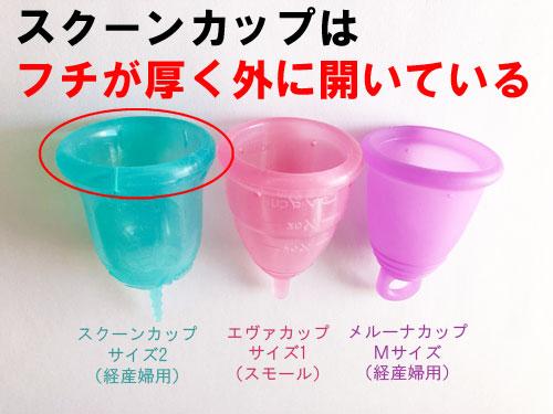 月経カップ・スクーンカップ比較
