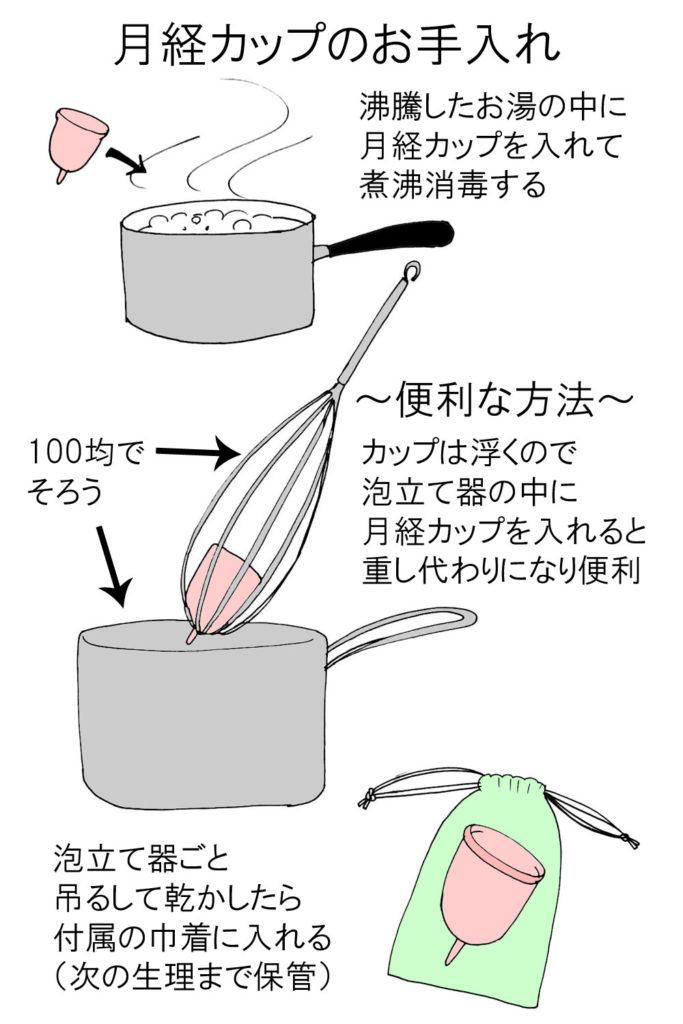 月経カップ・生理カップのお手入れ・消毒方法