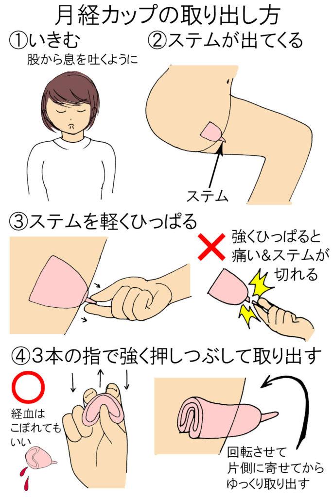 月経カップ・生理カップの取り出し方