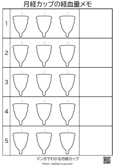月経カップの経血量メモ