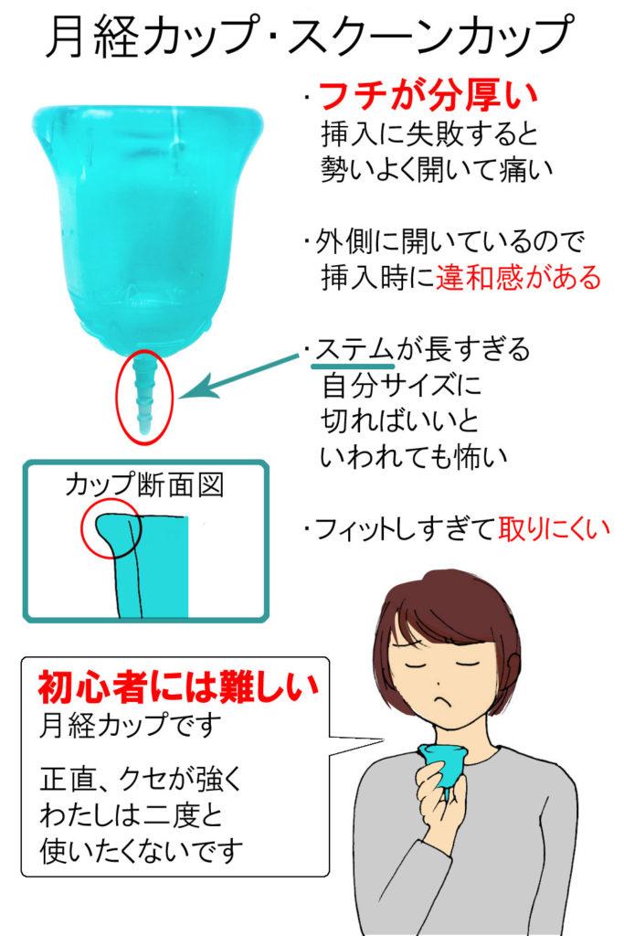 月経カップ・スクーンカップ