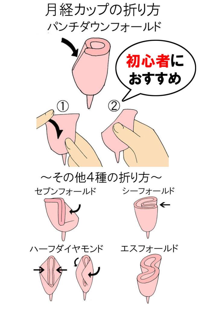 月経カップの折り方